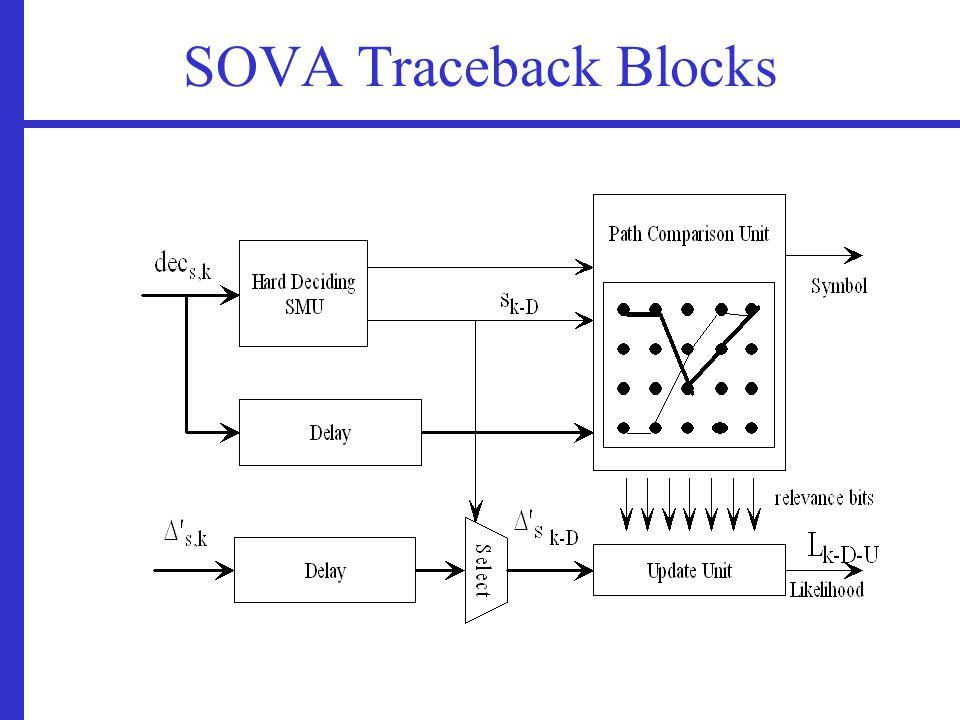 SOVA Traceback Blocks