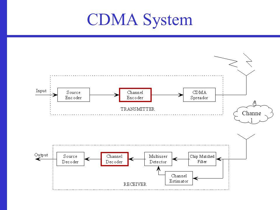 CDMA System Channe l