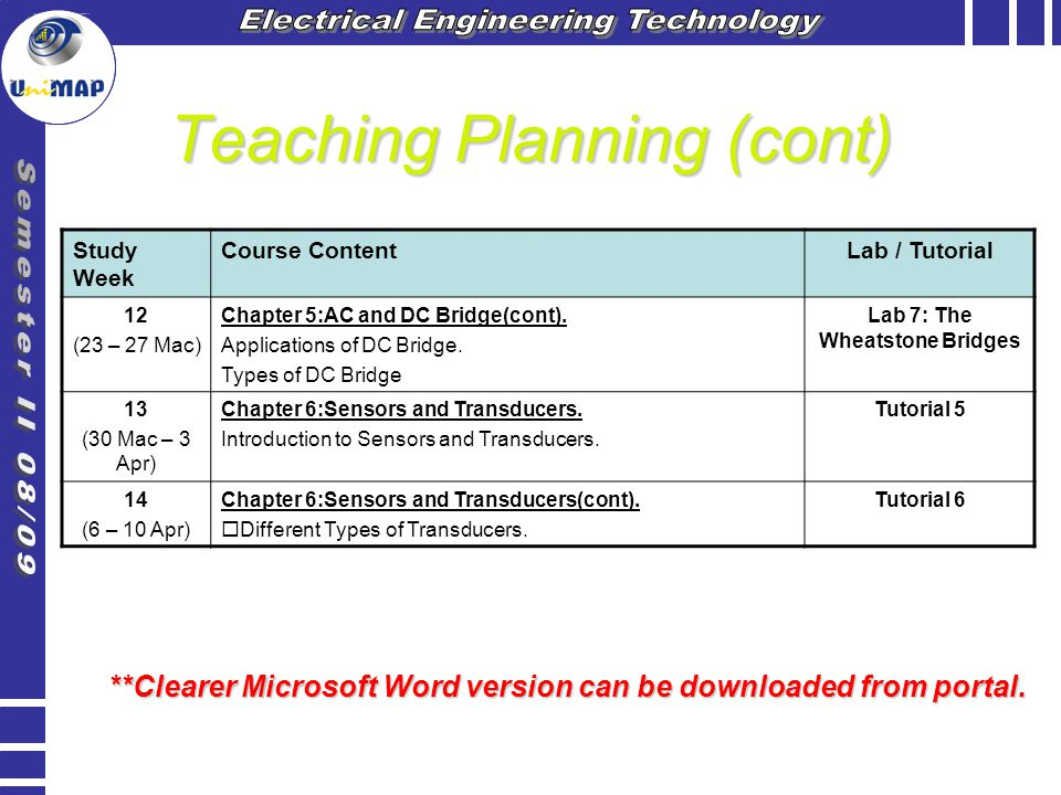 Teaching Planning (cont) Study Week Course ContentLab / Tutorial 12 (23 – 27 Mac) Chapter 5:AC and DC Bridge(cont). Applications of DC Bridge. Types o