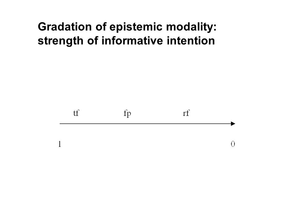 Gradation of epistemic modality: strength of informative intention