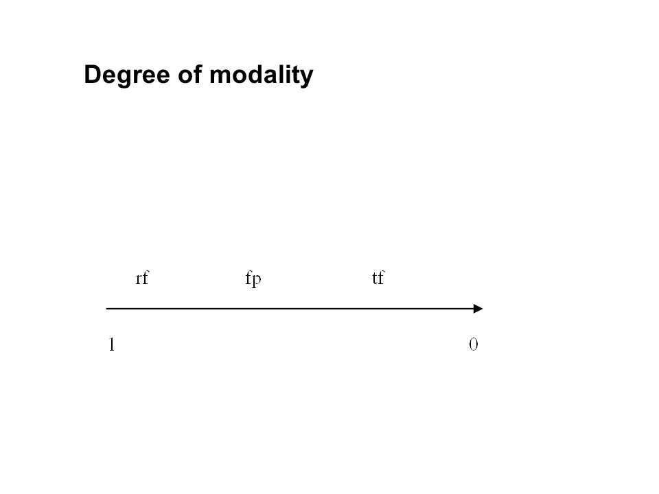 Degree of modality