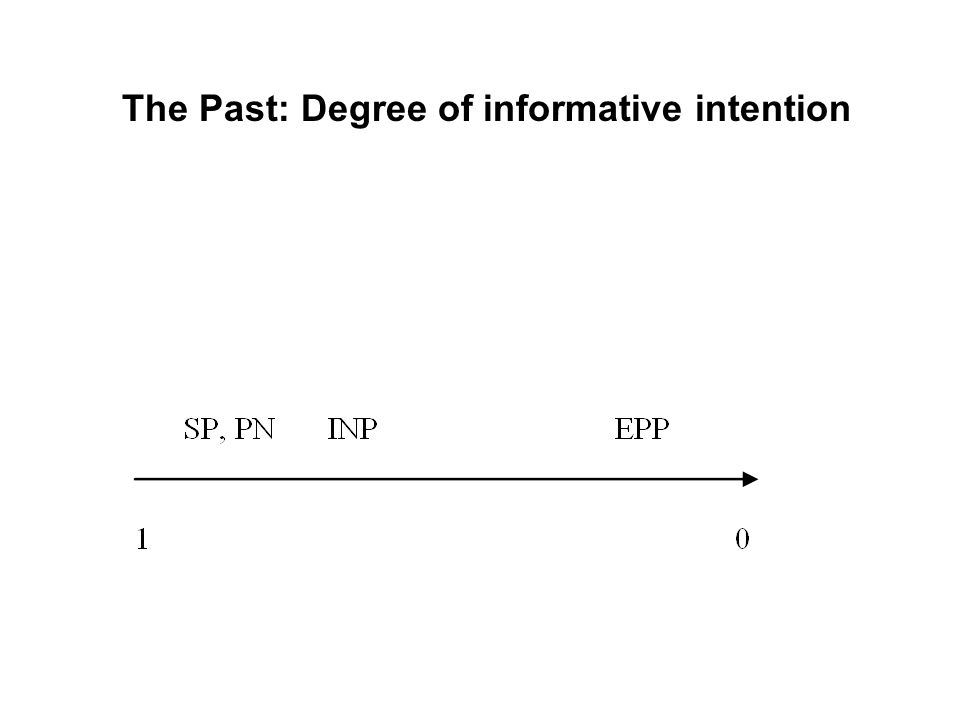 The Past: Degree of informative intention
