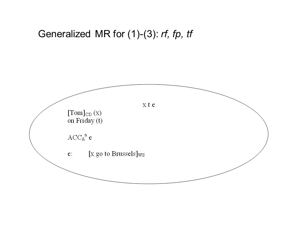 Generalized MR for (1)-(3): rf, fp, tf