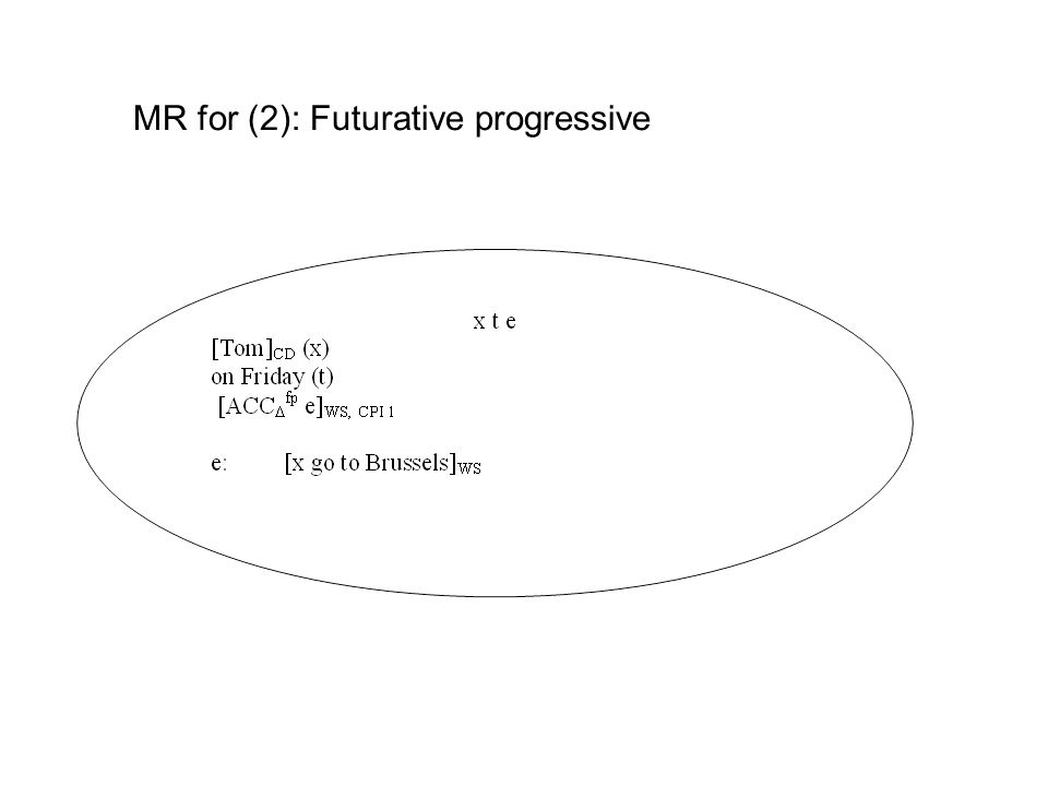 MR for (2): Futurative progressive