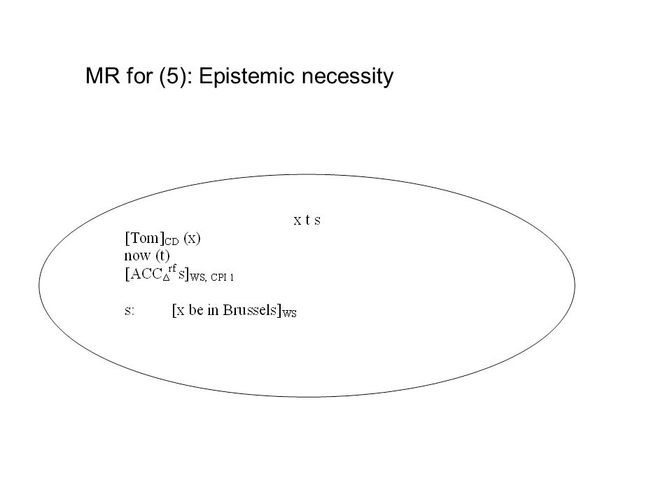 MR for (5): Epistemic necessity
