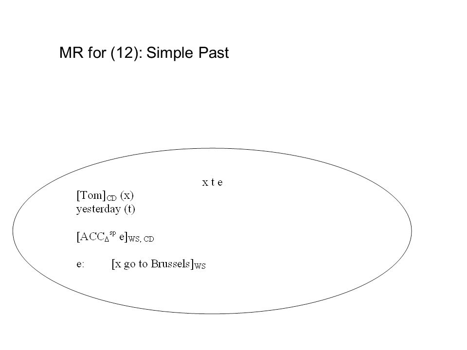 MR for (12): Simple Past