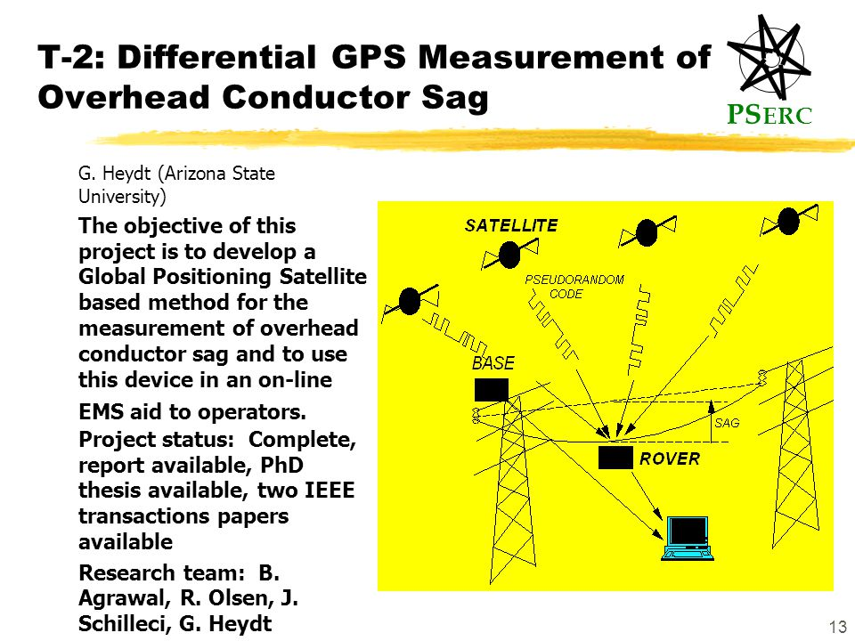 PS ERC 13 T-2: Differential GPS Measurement of Overhead Conductor Sag G.