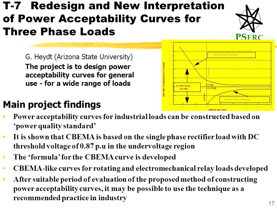 PS ERC 17 T-7Redesign and New Interpretation of Power Acceptability Curves for Three Phase Loads G.