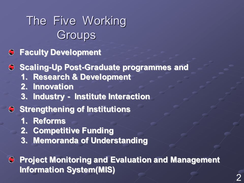 The Five Working Groups Faculty Development Scaling-Up Post-Graduate programmes and 1.Research & Development 2.Innovation 3.Industry - Institute Interaction Strengthening of Institutions 1.Reforms 2.Competitive Funding 3.Memoranda of Understanding Project Monitoring and Evaluation and Management Information System(MIS) 2