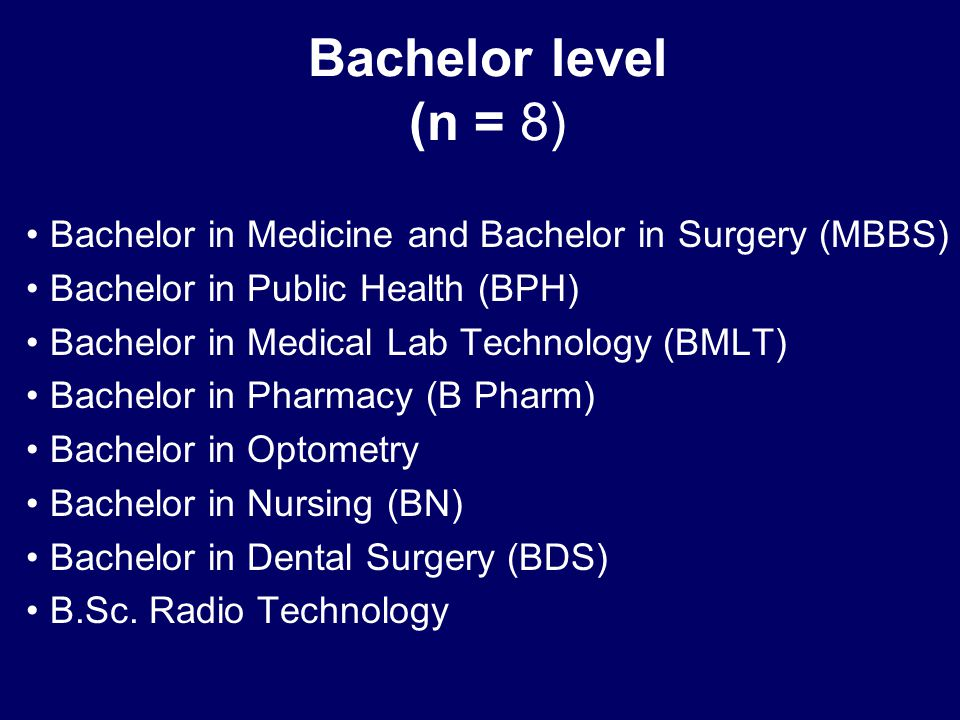 Bachelor in Medicine and Bachelor in Surgery (MBBS) Bachelor in Public Health (BPH) Bachelor in Medical Lab Technology (BMLT) Bachelor in Pharmacy (B