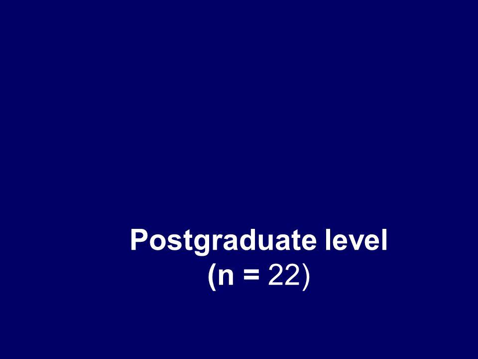 Postgraduate level (n = 22)