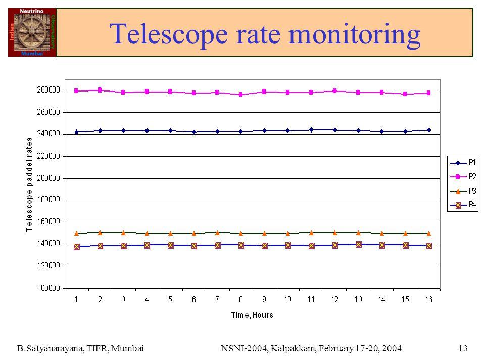 B.Satyanarayana, TIFR, MumbaiNSNI-2004, Kalpakkam, February 17-20, 200413 Telescope rate monitoring