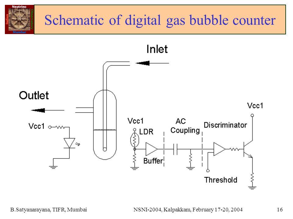 B.Satyanarayana, TIFR, MumbaiNSNI-2004, Kalpakkam, February 17-20, 200416 Schematic of digital gas bubble counter