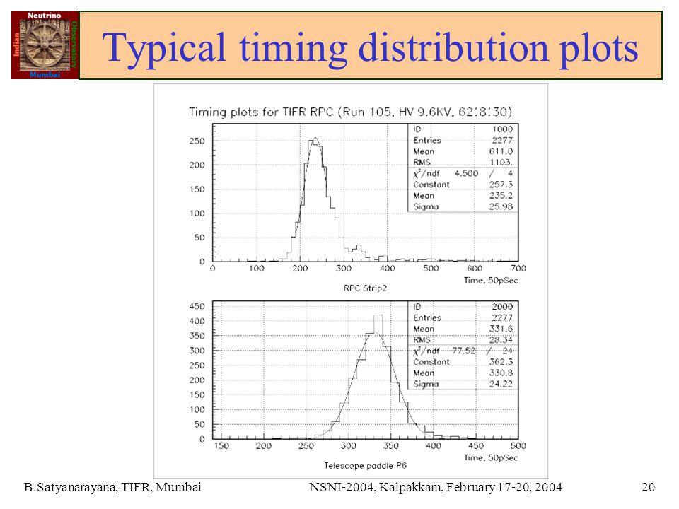 B.Satyanarayana, TIFR, MumbaiNSNI-2004, Kalpakkam, February 17-20, 200420 Typical timing distribution plots