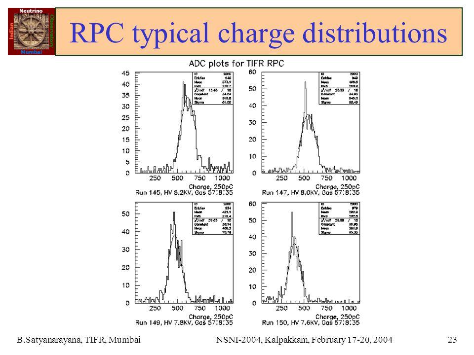 B.Satyanarayana, TIFR, MumbaiNSNI-2004, Kalpakkam, February 17-20, 200423 RPC typical charge distributions