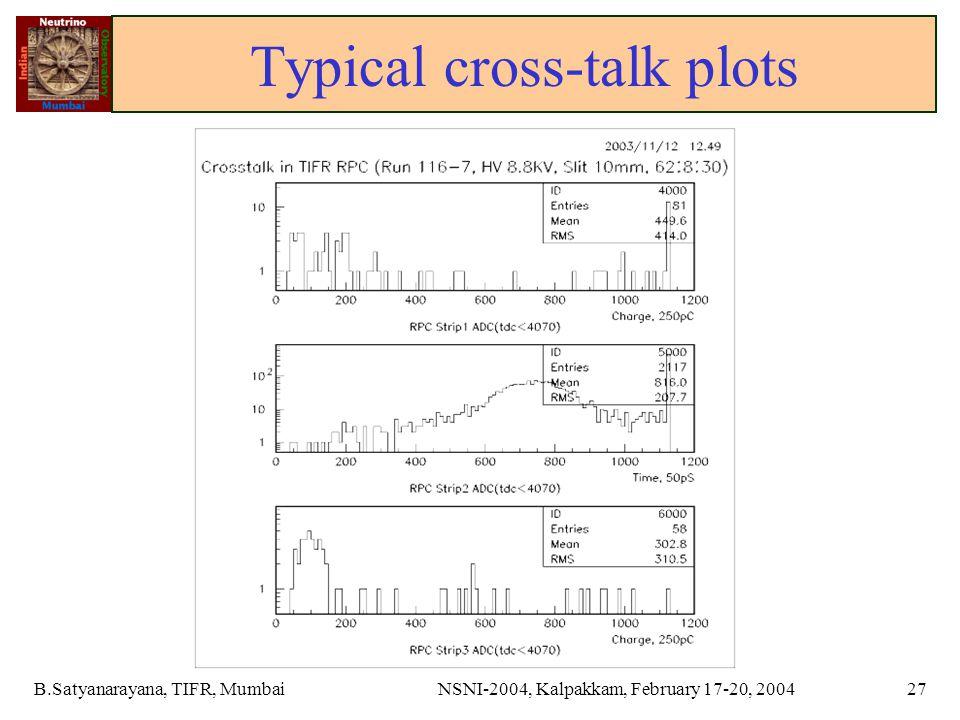 B.Satyanarayana, TIFR, MumbaiNSNI-2004, Kalpakkam, February 17-20, 200427 Typical cross-talk plots