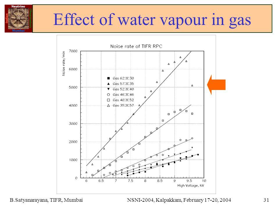 B.Satyanarayana, TIFR, MumbaiNSNI-2004, Kalpakkam, February 17-20, 200431 Effect of water vapour in gas