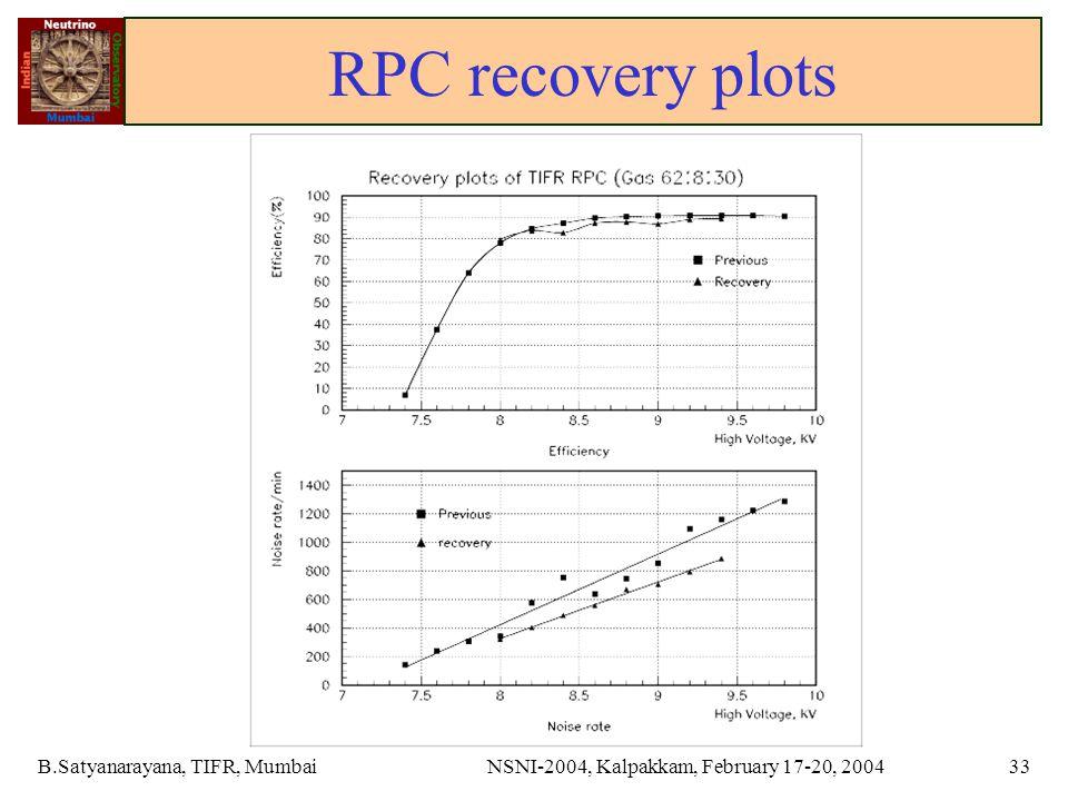 B.Satyanarayana, TIFR, MumbaiNSNI-2004, Kalpakkam, February 17-20, 200433 RPC recovery plots No of hours of gas flow