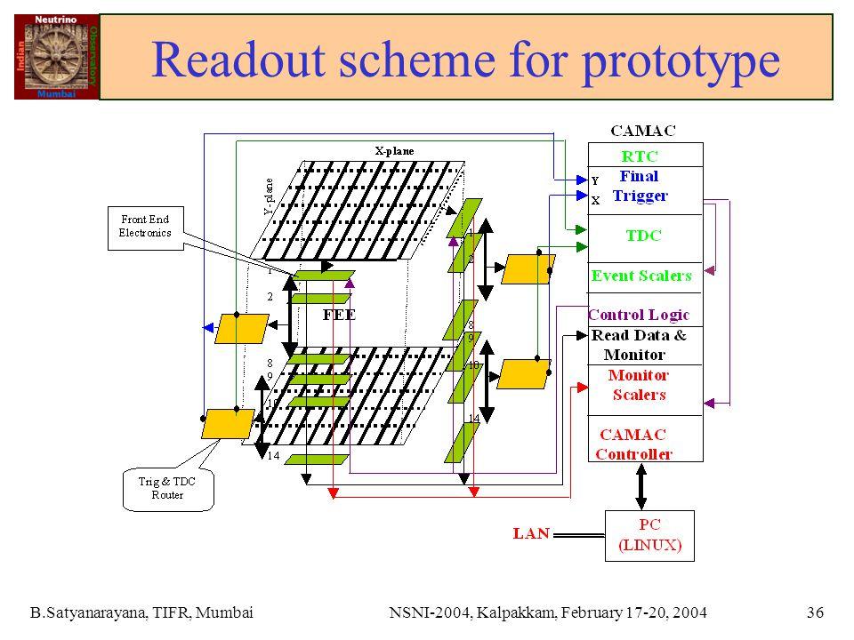 B.Satyanarayana, TIFR, MumbaiNSNI-2004, Kalpakkam, February 17-20, 200436 Readout scheme for prototype