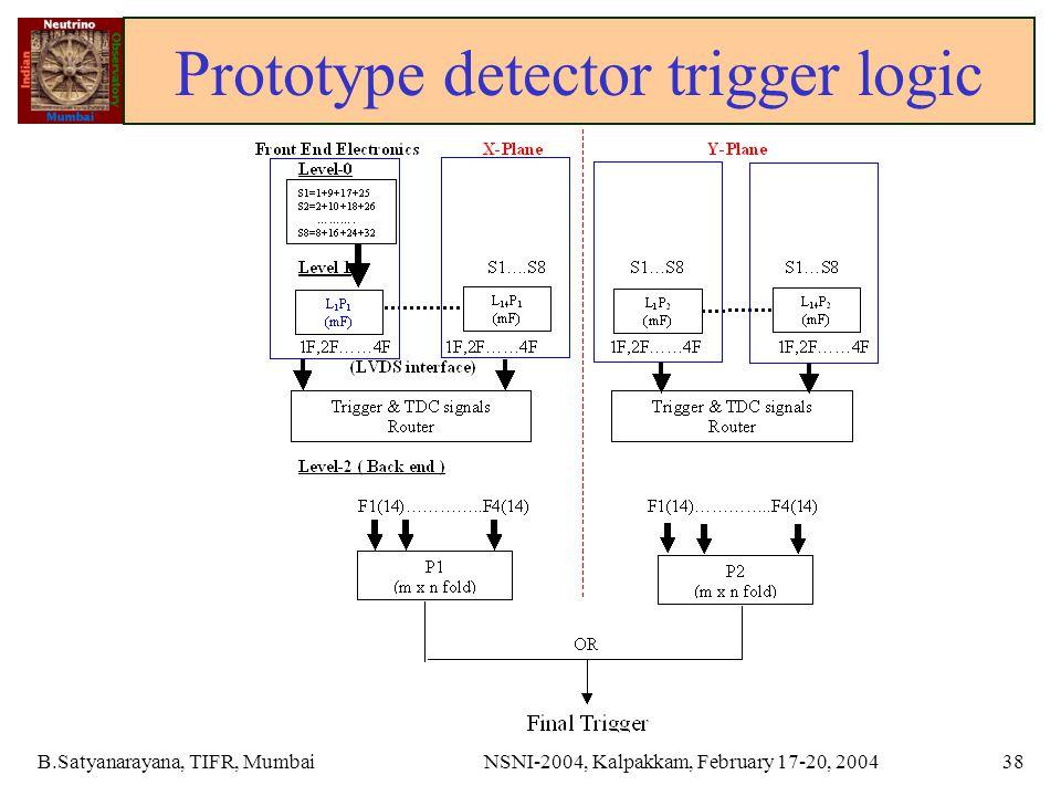 B.Satyanarayana, TIFR, MumbaiNSNI-2004, Kalpakkam, February 17-20, 200438 Prototype detector trigger logic