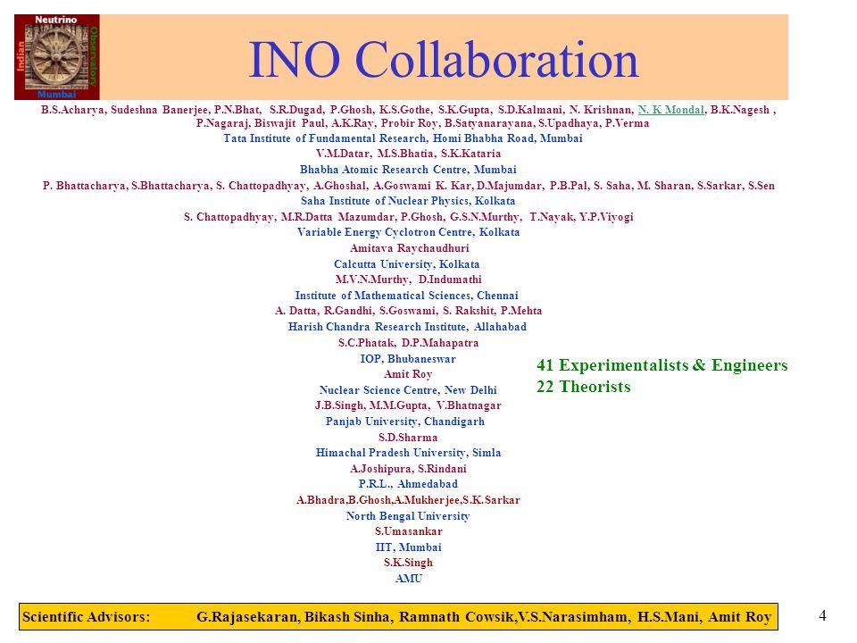 B.Satyanarayana, TIFR, MumbaiNSNI-2004, Kalpakkam, February 17-20, 20044 B.S.Acharya, Sudeshna Banerjee, P.N.Bhat, S.R.Dugad, P.Ghosh, K.S.Gothe, S.K.Gupta, S.D.Kalmani, N.