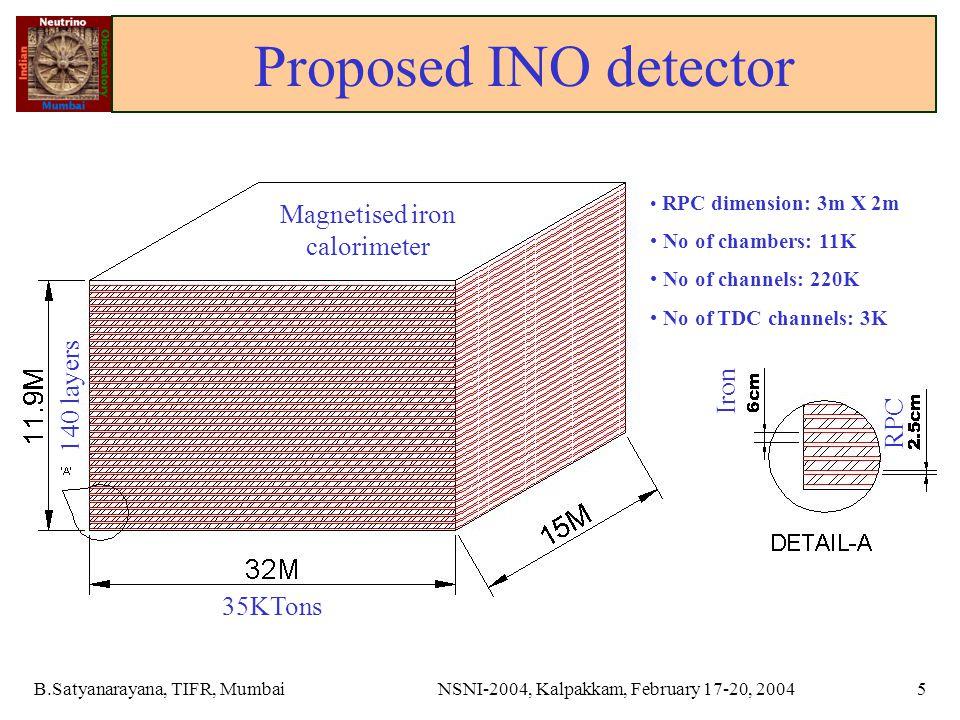 B.Satyanarayana, TIFR, MumbaiNSNI-2004, Kalpakkam, February 17-20, 20045 Proposed INO detector Magnetised iron calorimeter Iron RPC 140 layers RPC dimension: 3m X 2m No of chambers: 11K No of channels: 220K No of TDC channels: 3K 35KTons