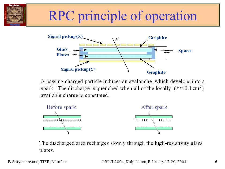 B.Satyanarayana, TIFR, MumbaiNSNI-2004, Kalpakkam, February 17-20, 20046 RPC principle of operation