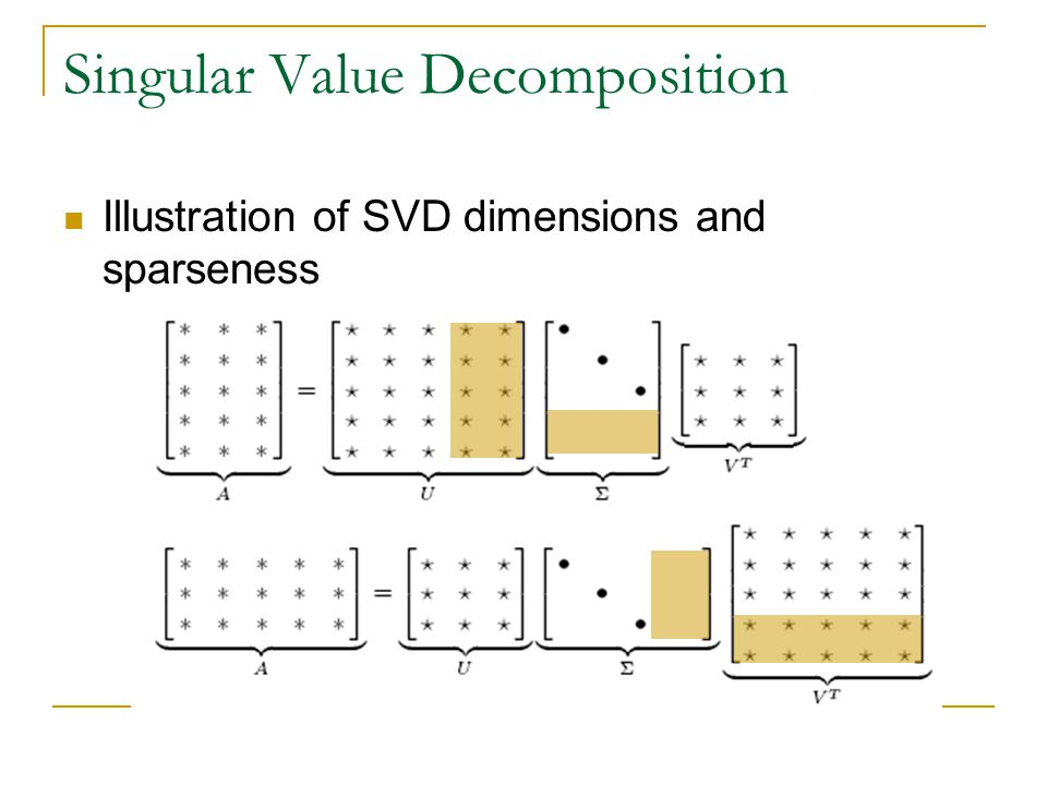Singular Value Decomposition Illustration of SVD dimensions and sparseness