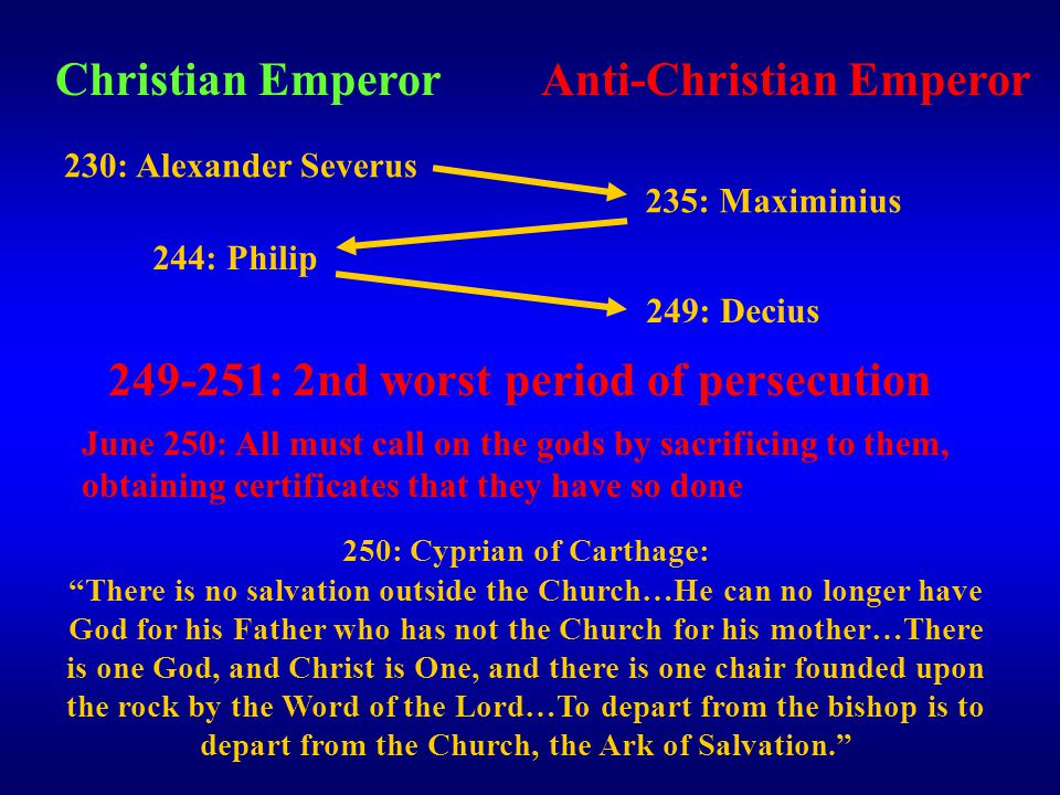 - 275: Emperor Aurelian dedicates great temple to Sol Invictus; Christians respond by choosing that day to celebrate the birth of Christ - 280: appearance of monasticism in Nitrian desert of Egypt - rapid growth of the Church means tares are growing so rapidly they are choking out the wheat - security and comfortable living are enemies of the Church - take to the desert as basketweavers, shunning books and teaching each other orally - initially 'heremetic', I.e.
