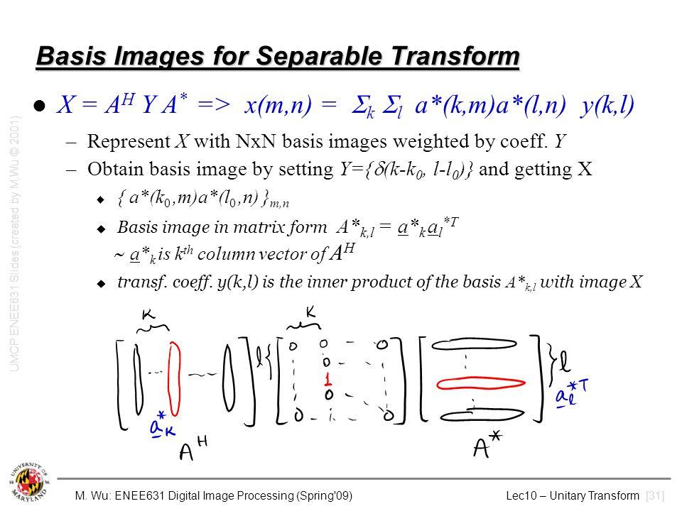 M. Wu: ENEE631 Digital Image Processing (Spring'09) Lec10 – Unitary Transform [31] Basis Images for Separable Transform X = A H Y A * => x(m,n) =  k