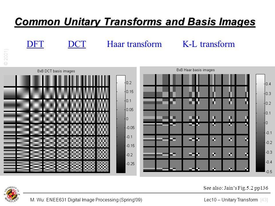 M. Wu: ENEE631 Digital Image Processing (Spring'09) Lec10 – Unitary Transform [43] UMCP ENEE631 Slides (created by M.Wu © 2001) Common Unitary Transfo