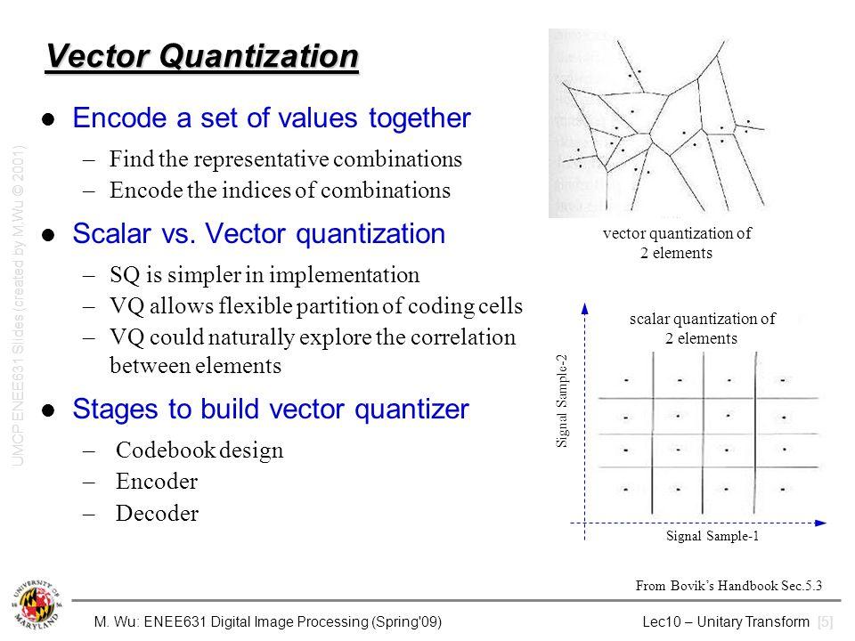 M. Wu: ENEE631 Digital Image Processing (Spring'09) Lec10 – Unitary Transform [5] Vector Quantization Encode a set of values together –Find the repres