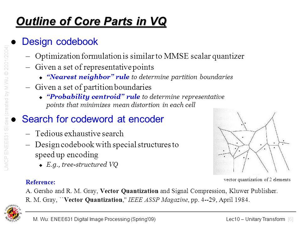 M. Wu: ENEE631 Digital Image Processing (Spring'09) Lec10 – Unitary Transform [6] Outline of Core Parts in VQ Design codebook –Optimization formulatio