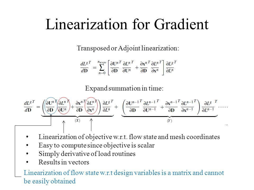 Linearization for Gradient Transposed or Adjoint linearization: Expand summation in time: Linearization of objective w.r.t. flow state and mesh coordi