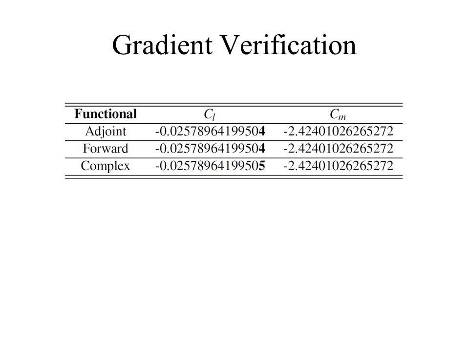 Gradient Verification