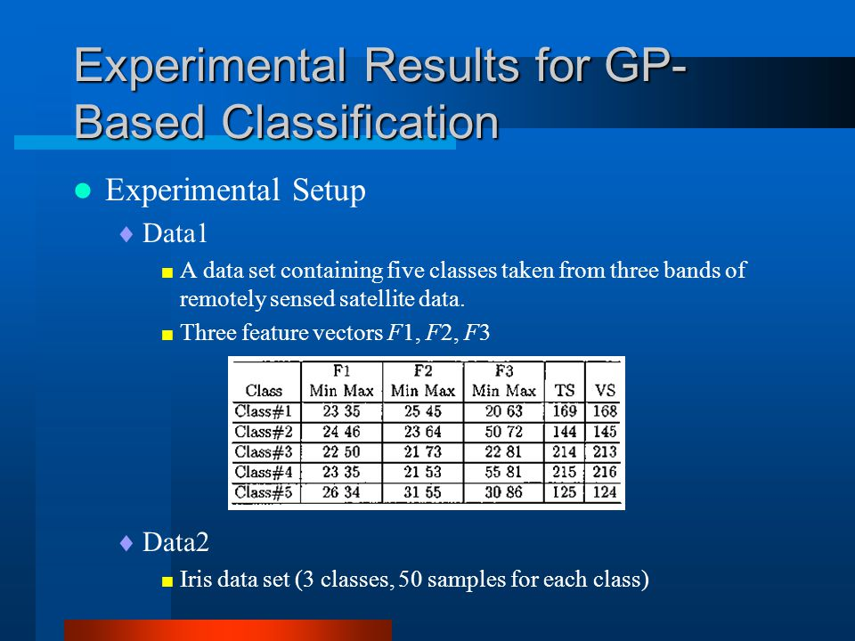 Experimental Results for GP- Based Classification Experimental Setup  Data1  A data set containing five classes taken from three bands of remotely s