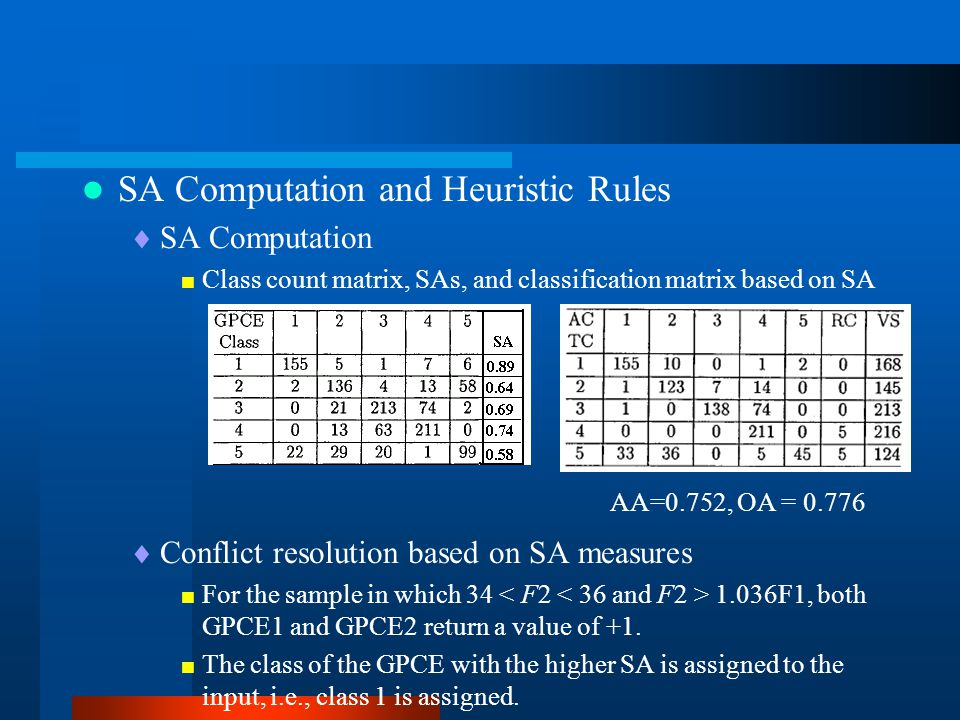 SA Computation and Heuristic Rules  SA Computation  Class count matrix, SAs, and classification matrix based on SA  Conflict resolution based on SA measures  For the sample in which 34 1.036F1, both GPCE1 and GPCE2 return a value of +1.
