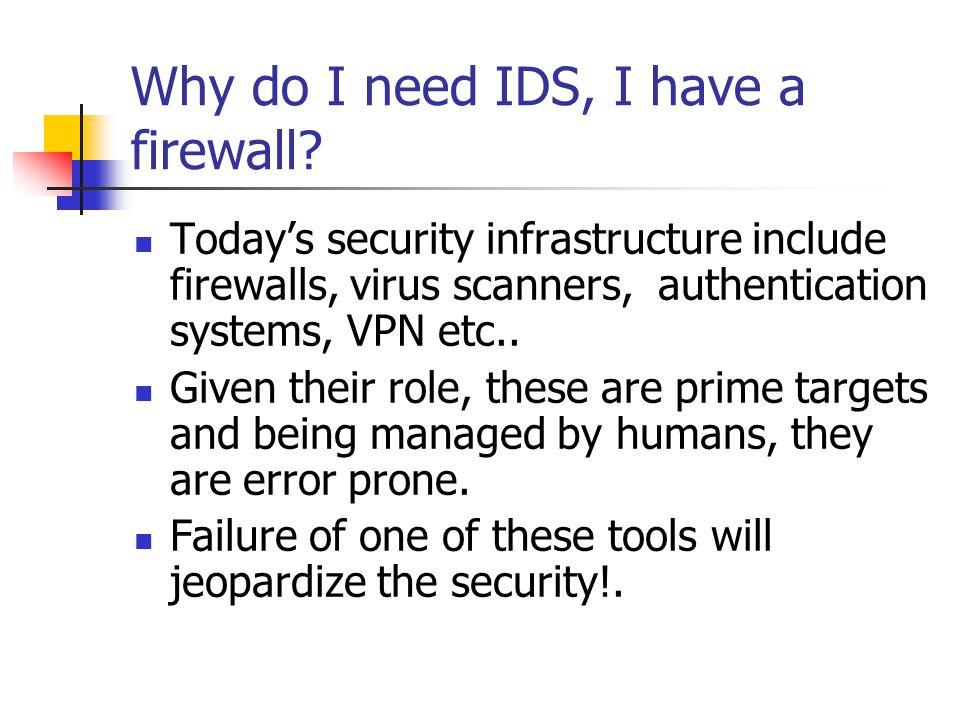 Why do I need IDS, I have a firewall.