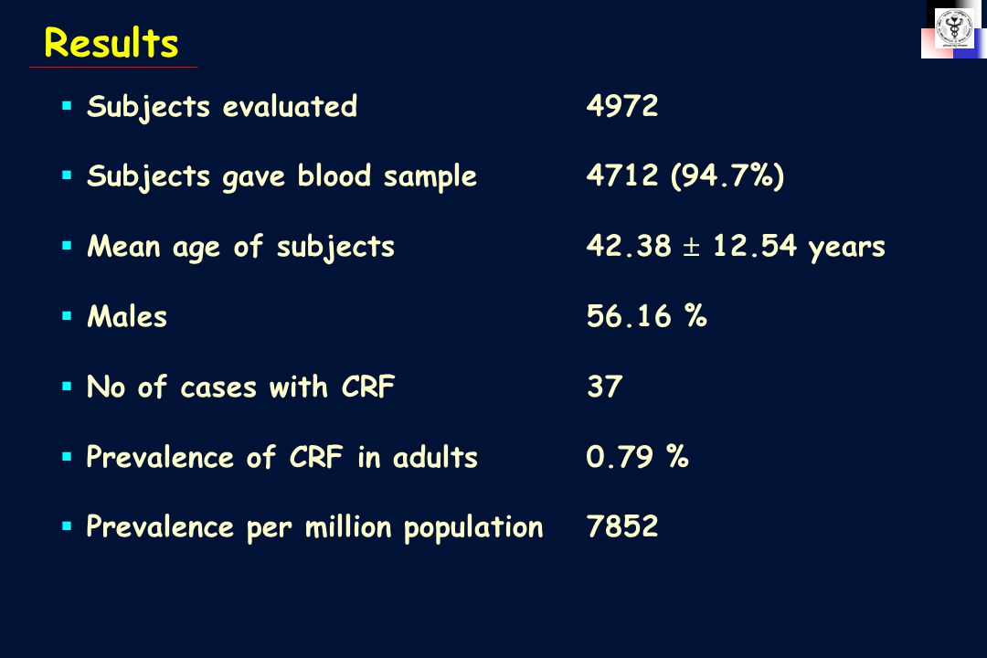  Subjects evaluated4972  Subjects gave blood sample 4712 (94.7%)  Mean age of subjects 42.38  12.54 years  Males56.16 %  No of cases with CRF37  Prevalence of CRF in adults0.79 %  Prevalence per million population7852 Results