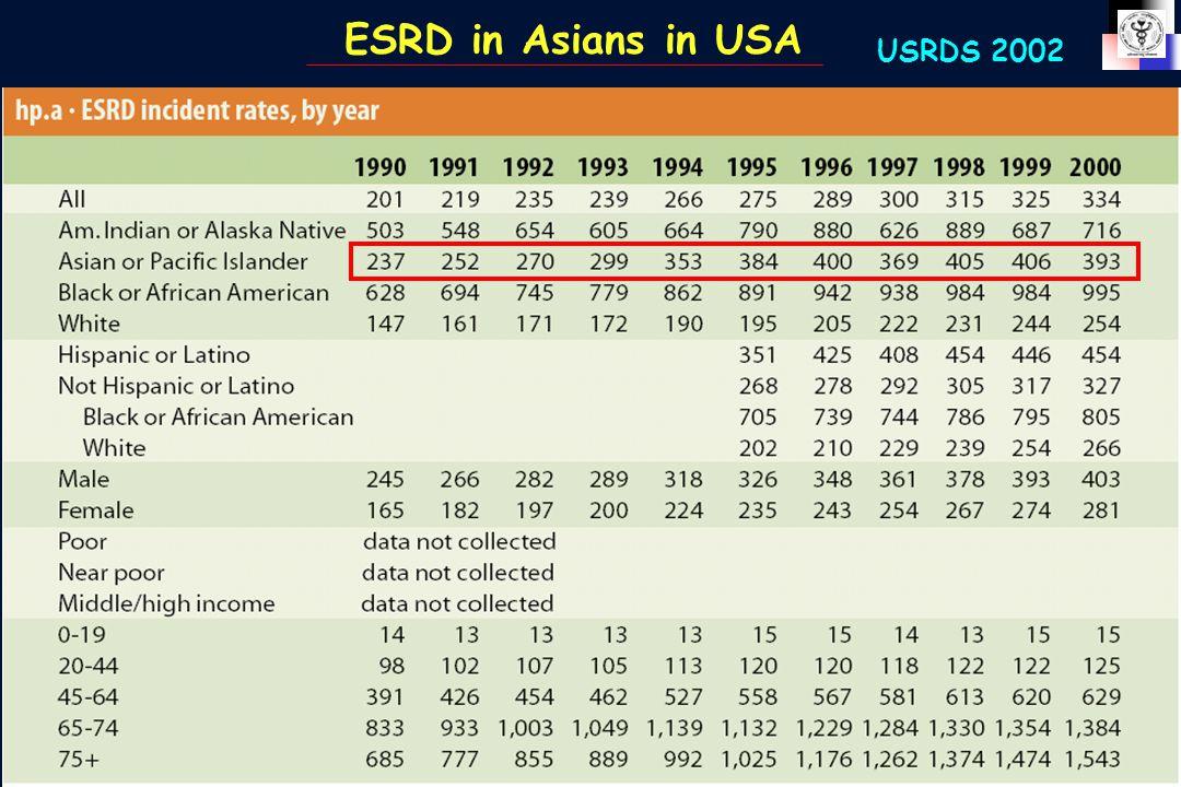 ESRD in Asians in USA USRDS 2002