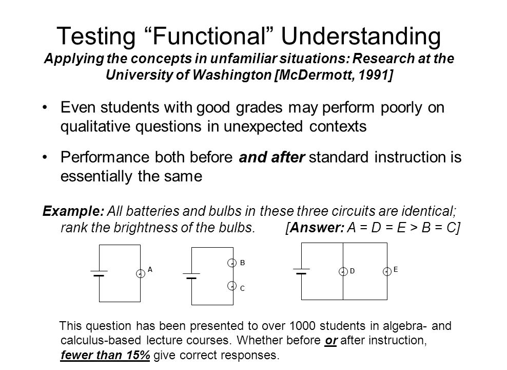 Testing Functional Understanding Applying the concepts in unfamiliar situations: Research at the University of Washington [McDermott, 1991] Even students with good grades may perform poorly on qualitative questions in unexpected contexts Performance both before and after standard instruction is essentially the same Example: All batteries and bulbs in these three circuits are identical; rank the brightness of the bulbs.