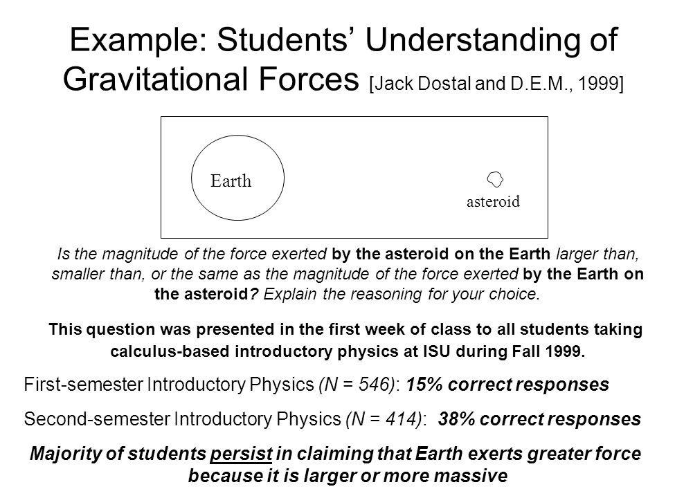 Example: Students' Understanding of Gravitational Forces [Jack Dostal and D.E.M., 1999] Is the magnitude of the force exerted by the asteroid on the E