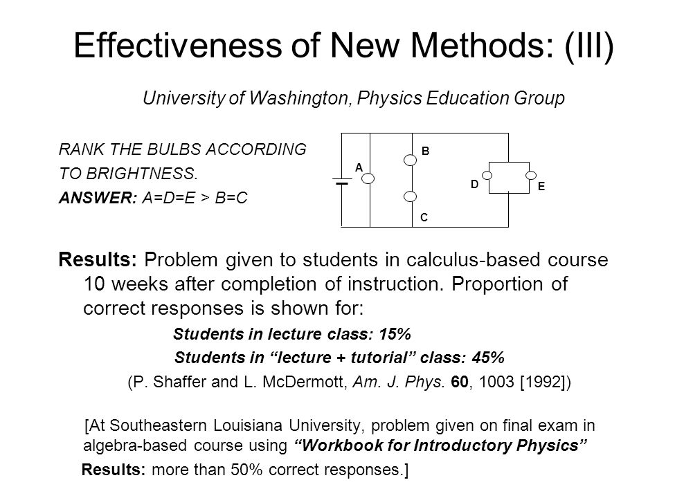 Effectiveness of New Methods: (III) University of Washington, Physics Education Group RANK THE BULBS ACCORDING TO BRIGHTNESS. ANSWER: A=D=E > B=C Resu