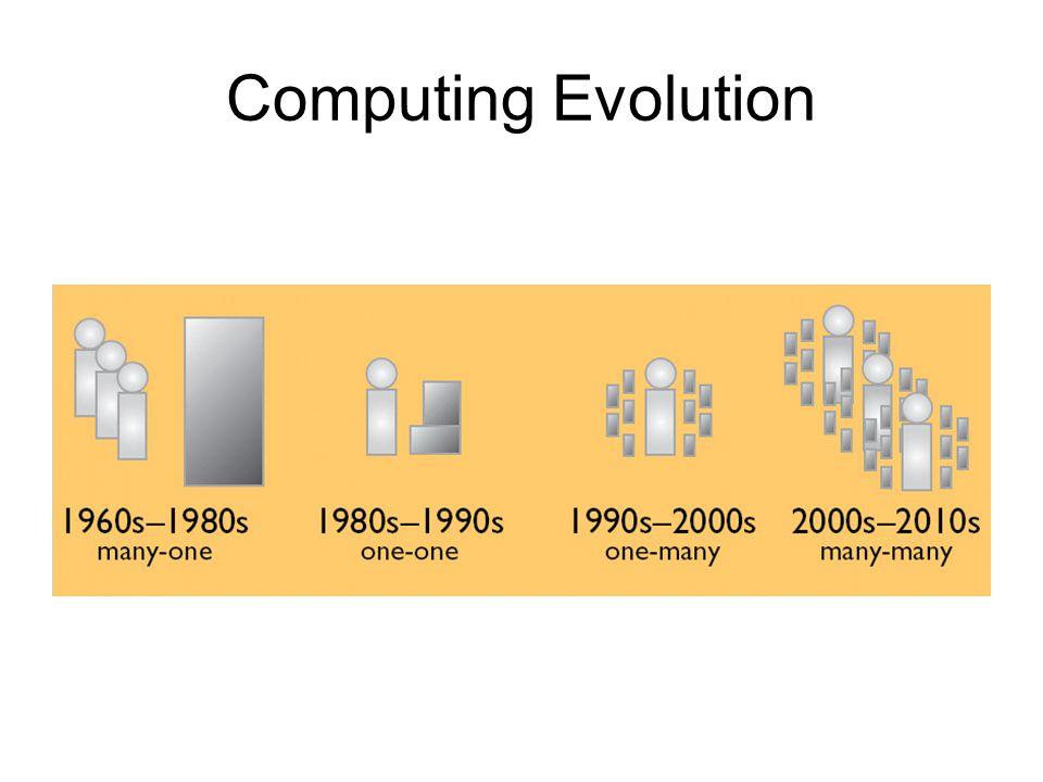 Computing Evolution
