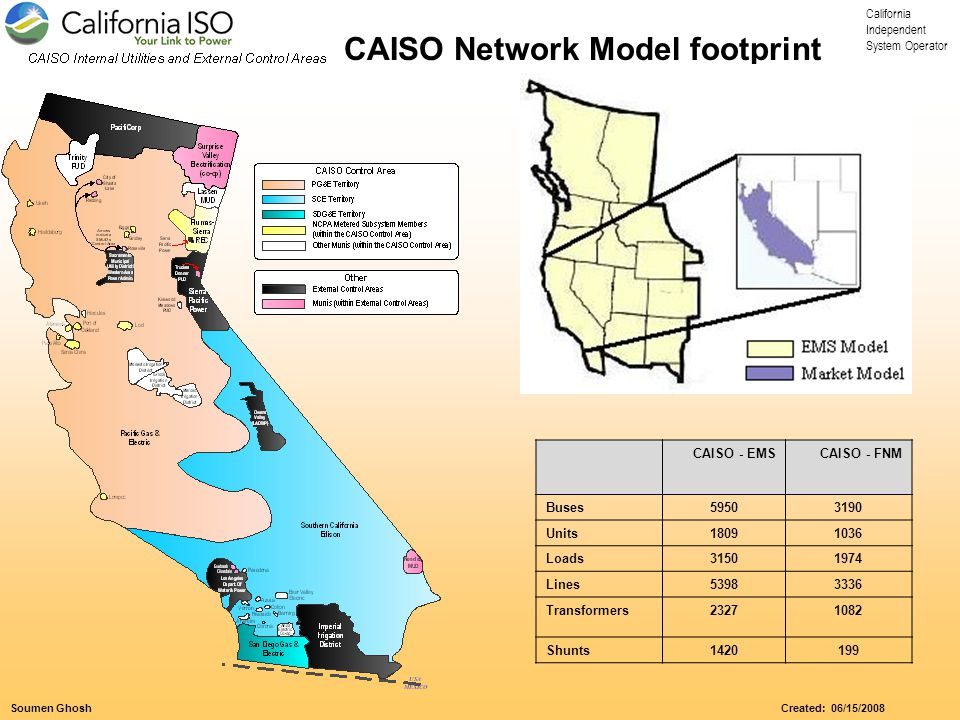California Independent System Operator Soumen Ghosh Created: 06/15/2008 CAISO Network Model footprint CAISO - EMSCAISO - FNM Buses59503190 Units18091036 Loads31501974 Lines53983336 Transformers23271082 Shunts1420199