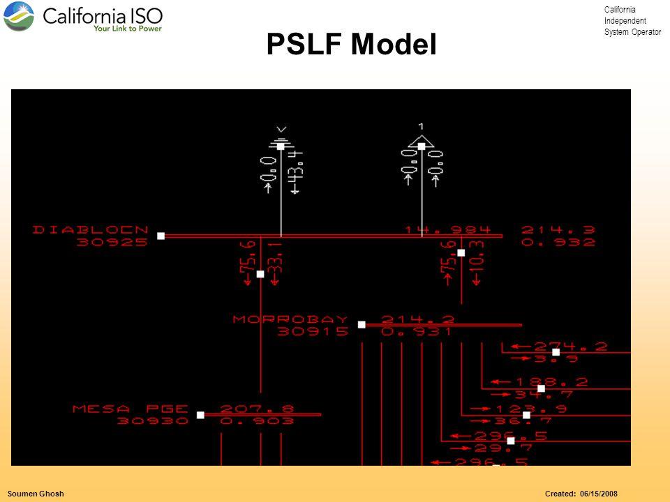 California Independent System Operator Soumen Ghosh Created: 06/15/2008 POEPH-RIOOSO_230_BR_1_1 30280_POE _230_30330_RIO OSO _230_BR_1 _1 43.8911 7.41658 16.234 CIM/XML Model