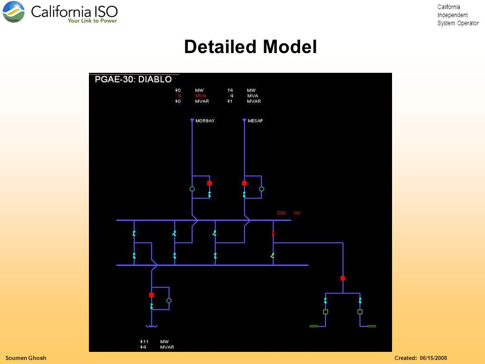 California Independent System Operator Soumen Ghosh Created: 06/15/2008 STATE ESTIMATOR State Estimation processes telemetered system power measurements to obtain an estimate of 'State' - the magnitudes and phase angles of bus voltages in the actual power systems.
