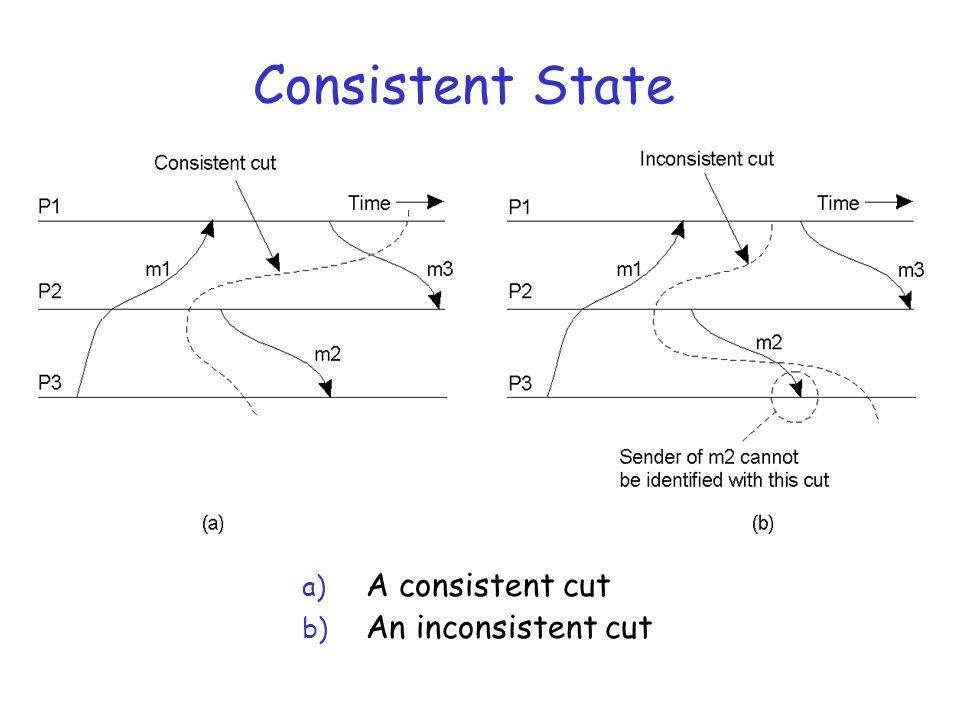 Consistent State a) A consistent cut b) An inconsistent cut