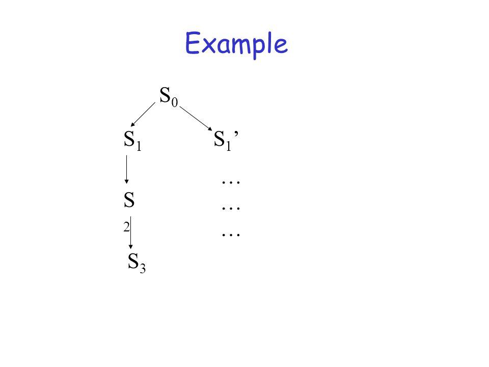 Example S0S0 S1S1 S2S2 S3S3 S1'S1' ………………
