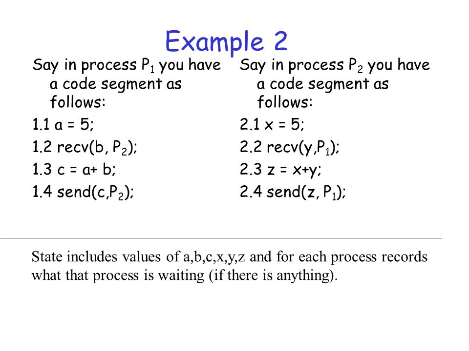 Example 2 Say in process P 1 you have a code segment as follows: 1.1 a = 5; 1.2 recv(b, P 2 ); 1.3 c = a+ b; 1.4 send(c,P 2 ); Say in process P 2 you